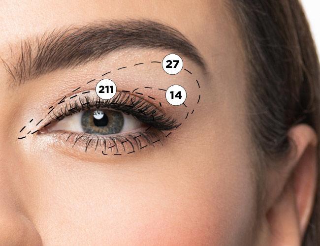 Über einem Augen liegt eine Schablone, um zu verdeutlichen, wo die unterschiedlichen Lidschatten-Nuancen aufgetragen werden